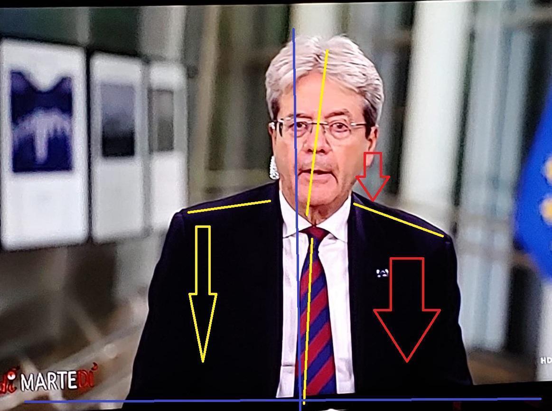 Il commissario europeo all'economia Gentiloni e il cedimento meccanico abituale del suo corpo